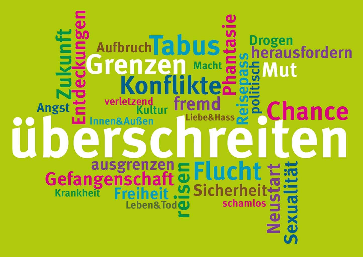 Wordcloud-Literaturwettbewerb-WWU-Münster